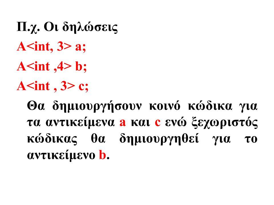 Π.χ. Οι δηλώσεις A a; A b; A c; Θα δημιουργήσουν κοινό κώδικα για τα αντικείμενα a και c ενώ ξεχωριστός κώδικας θα δημιουργηθεί για το αντικείμενο b.