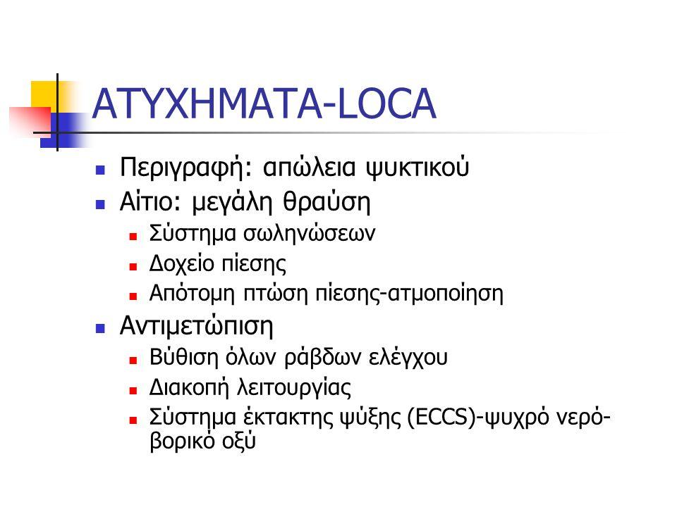 ΑΤΥΧΗΜΑΤΑ-LOCA Περιγραφή: απώλεια ψυκτικού Αίτιο: μεγάλη θραύση Σύστημα σωληνώσεων Δοχείο πίεσης Απότομη πτώση πίεσης-ατμοποίηση Αντιμετώπιση Βύθιση όλων ράβδων ελέγχου Διακοπή λειτουργίας Σύστημα έκτακτης ψύξης (ECCS)-ψυχρό νερό- βορικό οξύ