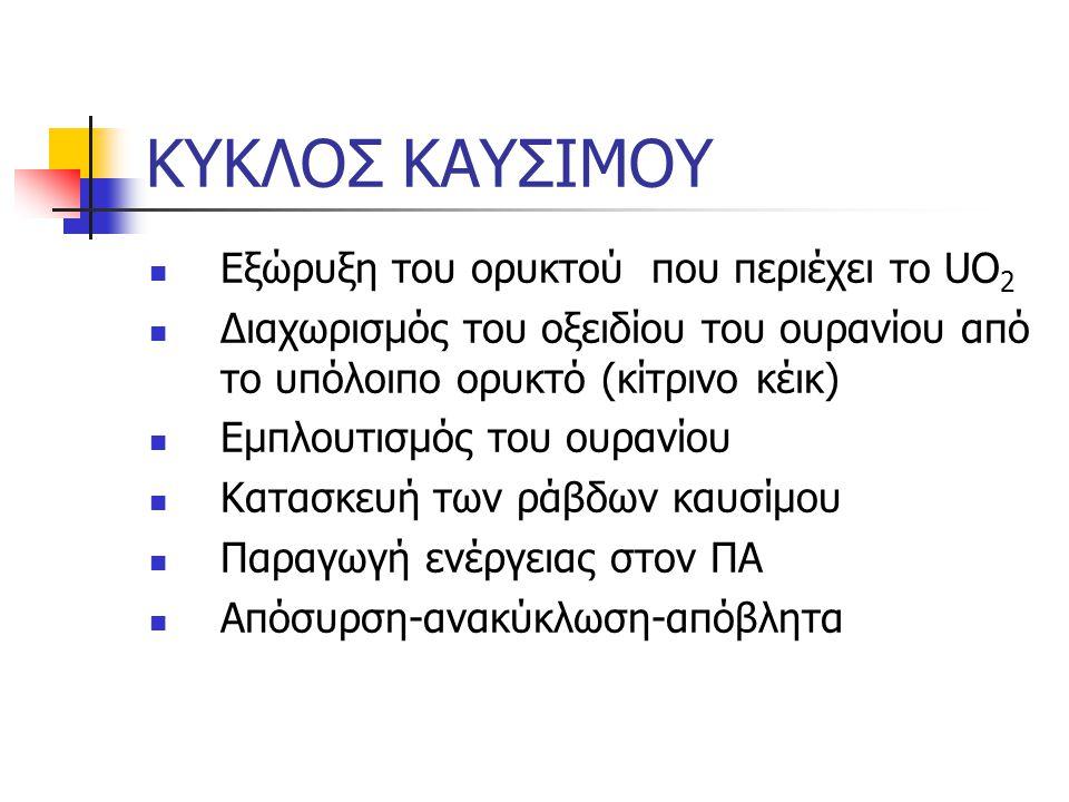 ΔΟΧΕΙΟ ΠΙΕΣΗΣ