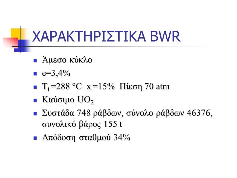ΧΑΡΑΚΤΗΡΙΣΤΙΚΑ BWR Άμεσο κύκλο Άμεσο κύκλο e=3,4% e=3,4% T i =288 °C x =15% Πίεση 70 atm T i =288 °C x =15% Πίεση 70 atm Καύσιμο UO 2 Καύσιμο UO 2 Συστάδα 748 ράβδων, σύνολο ράβδων 46376, συνολικό βάρος 155 t Συστάδα 748 ράβδων, σύνολο ράβδων 46376, συνολικό βάρος 155 t Απόδοση σταθμού 34% Απόδοση σταθμού 34%