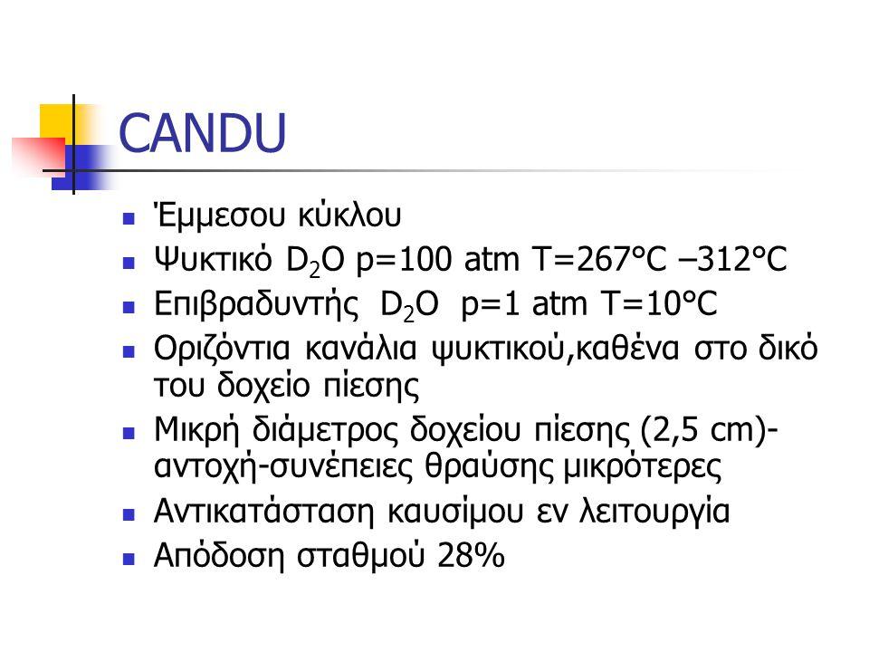 CANDU Έμμεσου κύκλου Ψυκτικό D 2 O p=100 atm Τ=267°C –312°C Επιβραδυντής D 2 O p=1 atm T=10°C Οριζόντια κανάλια ψυκτικού,καθένα στο δικό του δοχείο πίεσης Μικρή διάμετρος δοχείου πίεσης (2,5 cm)- αντοχή-συνέπειες θραύσης μικρότερες Αντικατάσταση καυσίμου εν λειτουργία Απόδοση σταθμού 28%