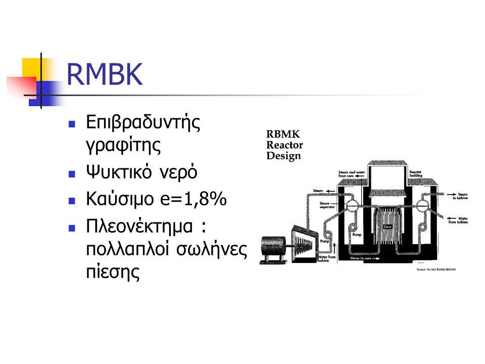 RMBK Επιβραδυντής γραφίτης Ψυκτικό νερό Καύσιμο e=1,8% Πλεονέκτημα : πολλαπλοί σωλήνες πίεσης
