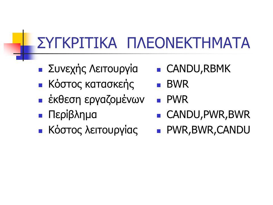 ΣΥΓΚΡΙΤΙΚΑ ΠΛΕΟΝΕΚΤΗΜΑΤΑ Συνεχής Λειτουργία Kόστος κατασκεής έκθεση εργαζομένων Περίβλημα Κόστος λειτουργίας CANDU,RBMK BWR PWR CANDU,PWR,BWR PWR,BWR,CANDU