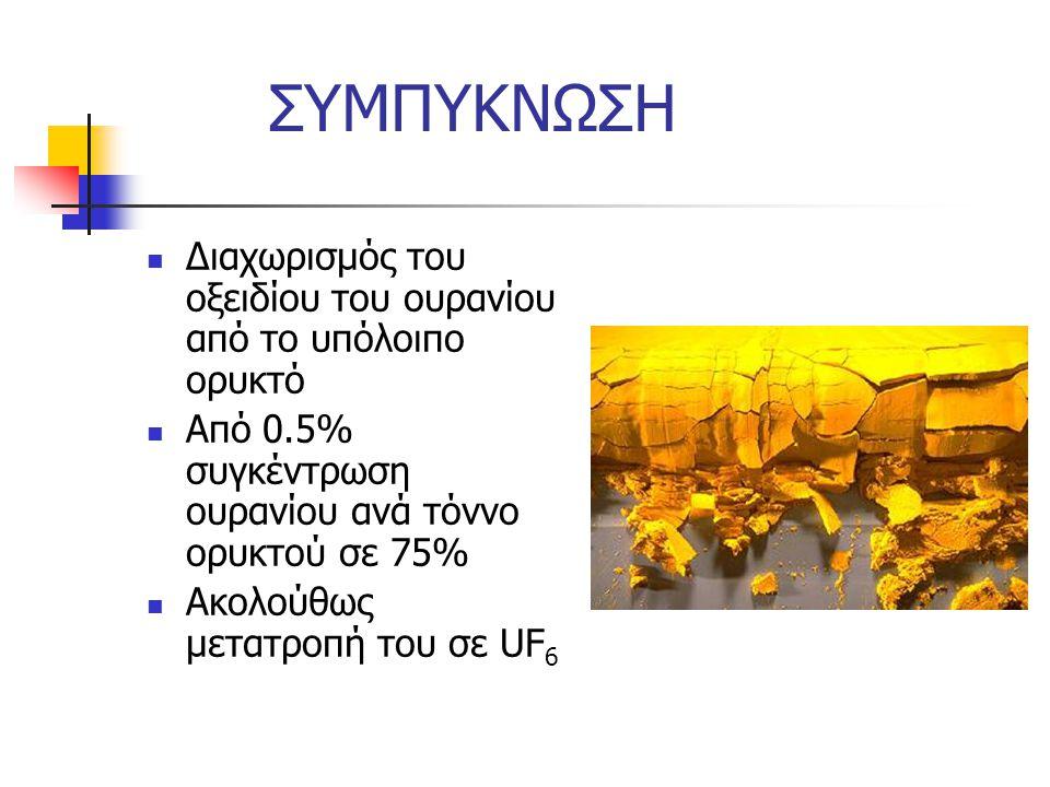 ΠΥΡΗΝΙΚΟΣ ΣΤΑΘΜΟΣ VVER
