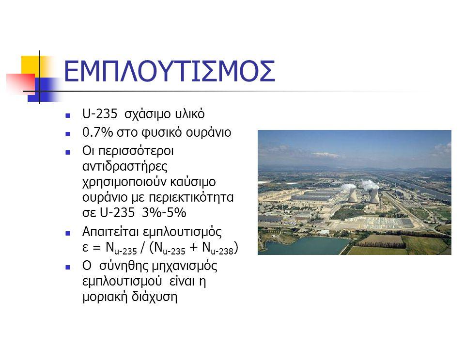 ΕΜΠΛΟΥΤΙΣΜΟΣ U-235 σχάσιμο υλικό 0.7% στο φυσικό ουράνιο Οι περισσότεροι αντιδραστήρες χρησιμοποιούν καύσιμο ουράνιο με περιεκτικότητα σε U-235 3%-5% Απαιτείται εμπλουτισμός ε = Ν u-235 / (Ν u-235 + Ν u-238 ) O σύνηθης μηχανισμός εμπλουτισμού είναι η μοριακή διάχυση