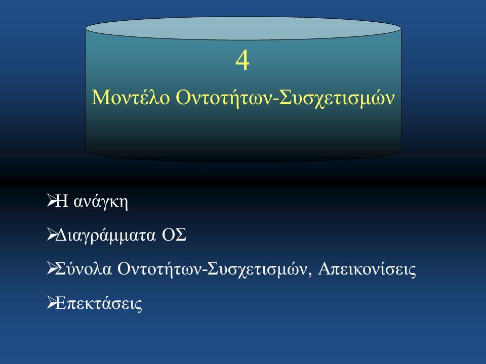 12 Στοιχεία του μοντέλου ΟΣ Χαρακτηριστικά Συνόλου Συσχετισμών