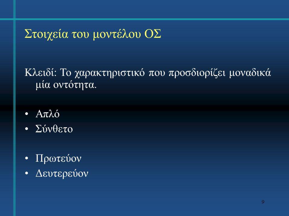 60 Γλώσσα Χειρισμού Δεδομένων Παραδείγματα SELECT ``Να βρεθούν οι κωδικοί, τα ονόματα και οι αριθμοί πιστωτικών καρτών των συνδρομητών που βρίσκονται στην Ελλάδα, και τα αποτελέσματα να ταξινομηθούν αλφαβητικά ως προς το όνομα, και στη συνέχεια ως προς τον αριθμό πιστωτικής κάρτας. SELECT κωδικός, όνομα, ΑΠΚ FROM Συνδρομητής WHERE χώρα = `Ελλάδα ORDER BY όνομα, ΑΠΚ