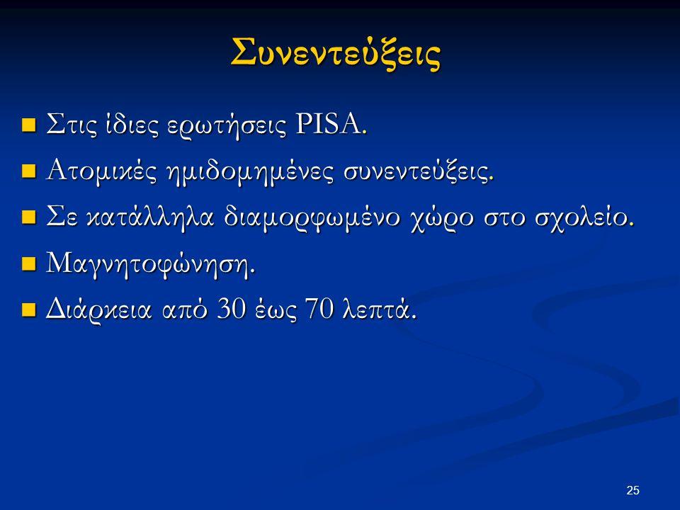 25 Συνεντεύξεις Στις ίδιες ερωτήσεις PISA. Στις ίδιες ερωτήσεις PISA. Ατομικές ημιδομημένες συνεντεύξεις. Ατομικές ημιδομημένες συνεντεύξεις. Σε κατάλ