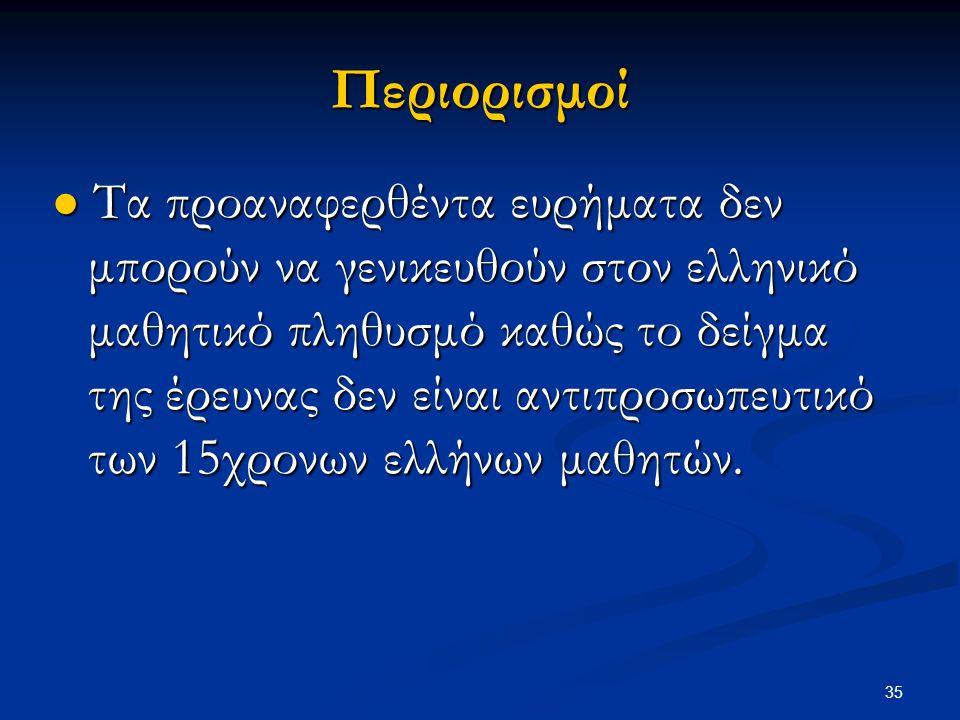35 Περιορισμοί ● Τα προαναφερθέντα ευρήματα δεν μπορούν να γενικευθούν στον ελληνικό μαθητικό πληθυσμό καθώς το δείγμα της έρευνας δεν είναι αντιπροσω