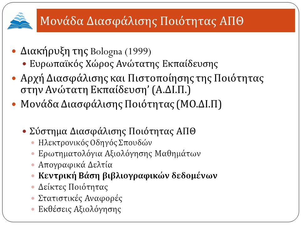 Διακήρυξη της Bologna (1999) Ευρωπαϊκός Χώρος Ανώτατης Εκπαίδευσης Αρχή Διασφάλισης και Πιστοποίησης της Ποιότητας στην Ανώτατη Εκπαίδευση ' ( Α. ΔΙ.