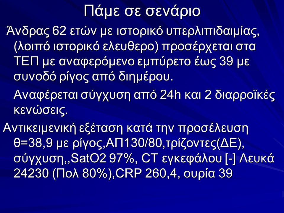 Ας επανέλθουμε στον αρχικό ασθενή με την πνευμονία Τον εισαγάγουμε Με τι οδηγίες; 1) Begalin 3.0 g x 4 iv + Zithromax 500 mg x 1 iv 2) Rocephin 2.0 g x 1 iv + Klaricid 500 mg x 2 iv 3) Avelox 400 mg x 1 iv 4) Tavanic 750 mg x 1 iv 5) Οποιοδήποτε εκ των ανωτέρω συν ακόμα …3 λέξεις!