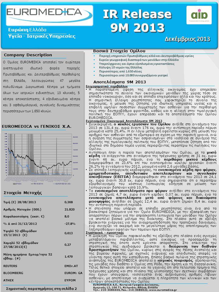 Σημαντικές παρατηρήσεις στη σελίδα 2 EUROMEDICA vs ΓΕΝΙΚΟΣ Χ.Α. Στοιχεία Μετοχής Αποτελέσματα 9Μ 2013 Τιμή (€) 28/08/20130,368 Αριθμός Μετοχών (000.)2