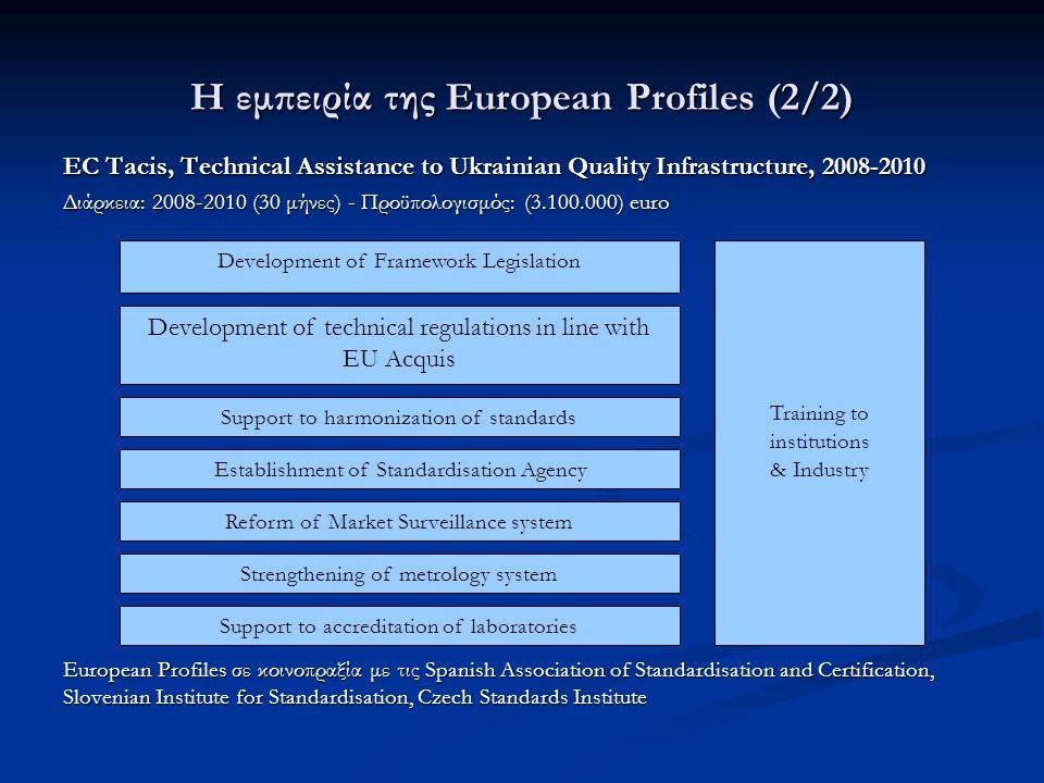 Παράγοντες για την επιτυχή υλοποίηση έργων Έμφαση στο change management Έμφαση στο change management Συνεχής ανάπτυξη του in-house expertise Συνεχής ανάπτυξη του in-house expertise Ισορροπία σχέσεων με την ΕΕ και τον τελικό πελάτη Ισορροπία σχέσεων με την ΕΕ και τον τελικό πελάτη Συμπληρωματικότητα της κοινοπραξίας Συμπληρωματικότητα της κοινοπραξίας Επικοινωνία με την ομάδα υλοποίησης στην χώρα Επικοινωνία με την ομάδα υλοποίησης στην χώρα