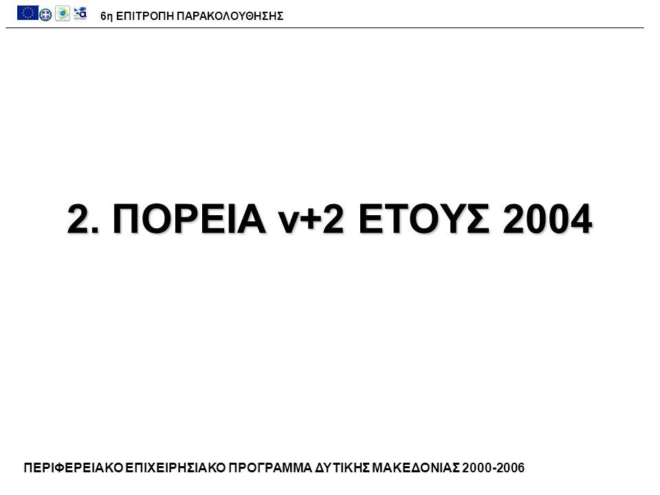 6η ΕΠΙΤΡΟΠΗ ΠΑΡΑΚΟΛΟΥΘΗΣΗΣ ΠΕΡΙΦΕΡΕΙΑΚΟ ΕΠΙΧΕΙΡΗΣΙΑΚΟ ΠΡΟΓΡΑΜΜΑ ΔΥΤΙΚΗΣ ΜΑΚΕΔΟΝΙΑΣ 2000-2006 2.