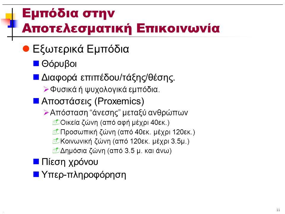 . 11 Εμπόδια στην Αποτελεσματική Επικοινωνία Εξωτερικά Εμπόδια Θόρυβοι Διαφορά επιπέδου/τάξης/θέσης.  Φυσικά ή ψυχολογικά εμπόδια. Αποστάσεις (Proxem
