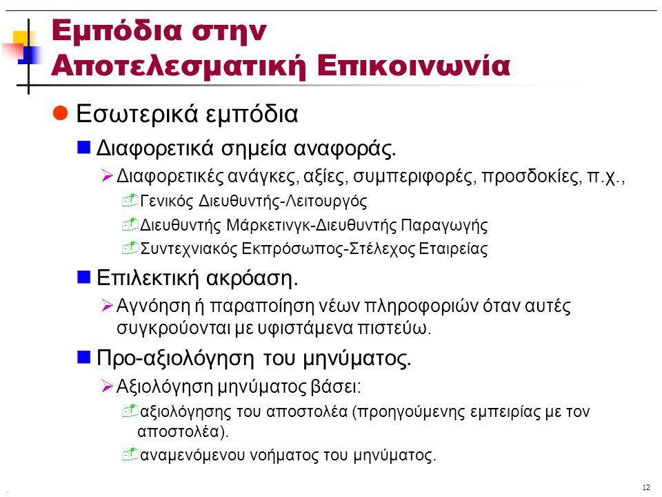 . 12 Εμπόδια στην Αποτελεσματική Επικοινωνία Εσωτερικά εμπόδια Διαφορετικά σημεία αναφοράς.  Διαφορετικές ανάγκες, αξίες, συμπεριφορές, προσδοκίες, π