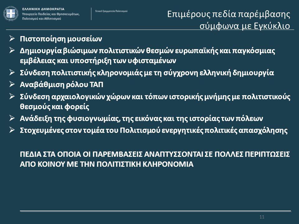 Επιμέρους πεδία παρέμβασης σύμφωνα με Εγκύκλιο  Πιστοποίηση μουσείων  Δημιουργία βιώσιμων πολιτιστικών θεσμών ευρωπαϊκής και παγκόσμιας εμβέλειας κα