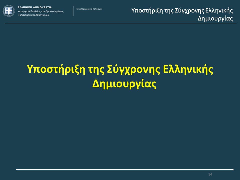Υποστήριξη της Σύγχρονης Ελληνικής Δημιουργίας 14