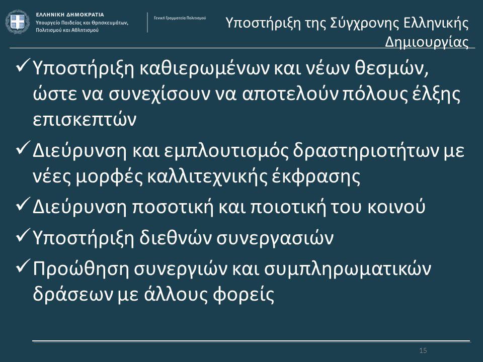 Υποστήριξη της Σύγχρονης Ελληνικής Δημιουργίας Υποστήριξη καθιερωμένων και νέων θεσμών, ώστε να συνεχίσουν να αποτελούν πόλους έλξης επισκεπτών Διεύρυ