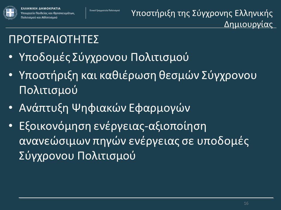 Υποστήριξη της Σύγχρονης Ελληνικής Δημιουργίας ΠΡΟΤΕΡΑΙΟΤΗΤΕΣ Υποδομές Σύγχρονου Πολιτισμού Υποστήριξη και καθιέρωση θεσμών Σύγχρονου Πολιτισμού Ανάπτ