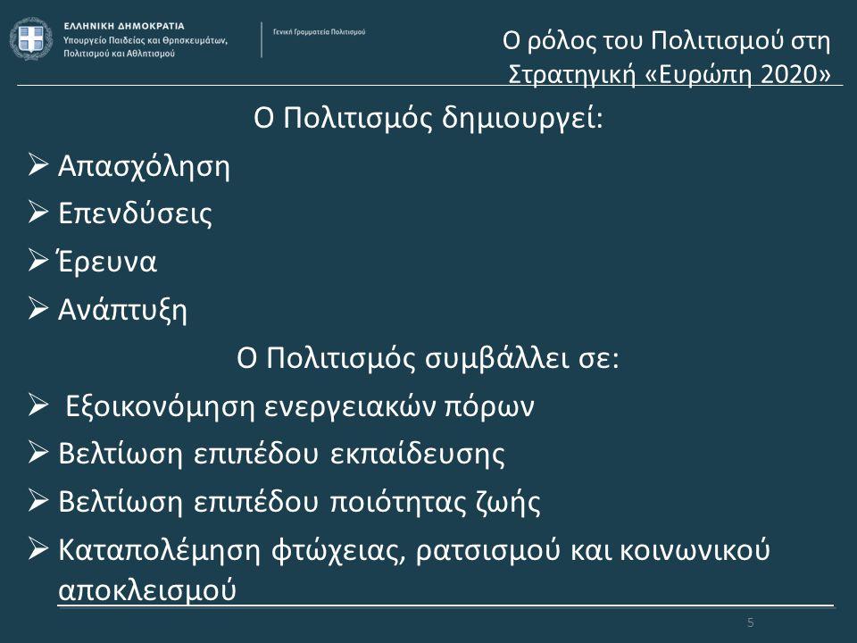 Υποστήριξη της σύστασης επιχειρήσεων – Δράσεις Υποστήριξη της σύστασης επιχειρήσεων με αντικείμενο εναλλακτικές μορφές τουρισμού Υποστήριξη σύγχρονης Ελληνικής δημιουργίας μέσω της ενθάρρυνσης νέων καλλιτεχνών για την ανάληψη επαγγελματικών πρωτοβουλιών στο χώρο των εικαστικών και παραστατικών τεχνών, του κινηματογράφου, του design κ.λπ.