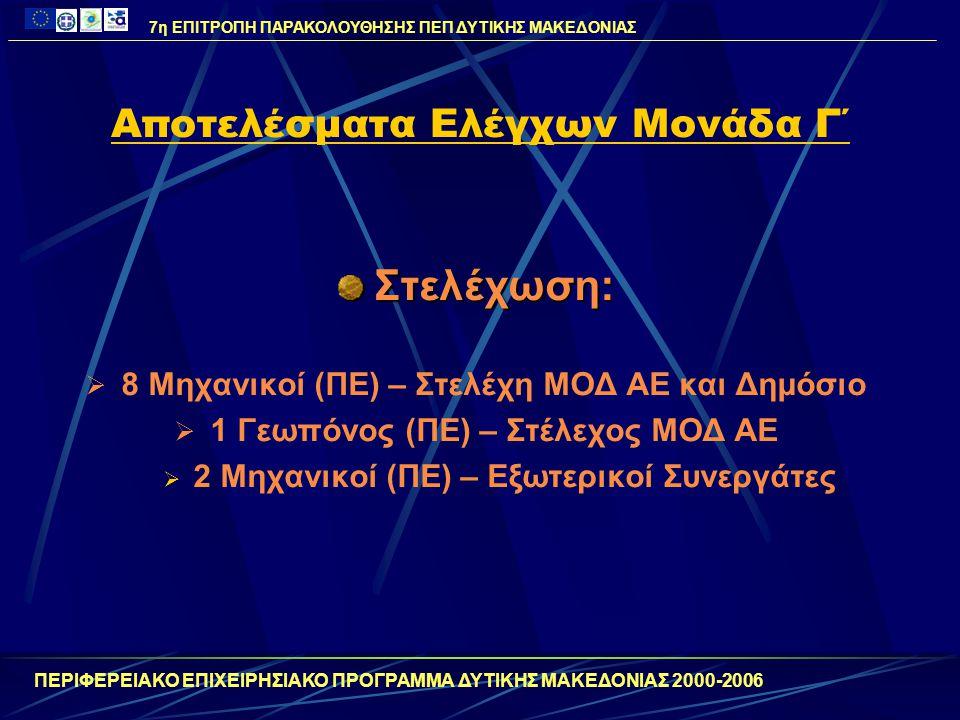 Αποτελέσματα Ελέγχων Μονάδα Γ΄ Στελέχωση:  8 Μηχανικοί (ΠΕ) – Στελέχη ΜΟΔ ΑΕ και Δημόσιο  1 Γεωπόνος (ΠΕ) – Στέλεχος ΜΟΔ ΑΕ  2 Μηχανικοί (ΠΕ) – Εξω