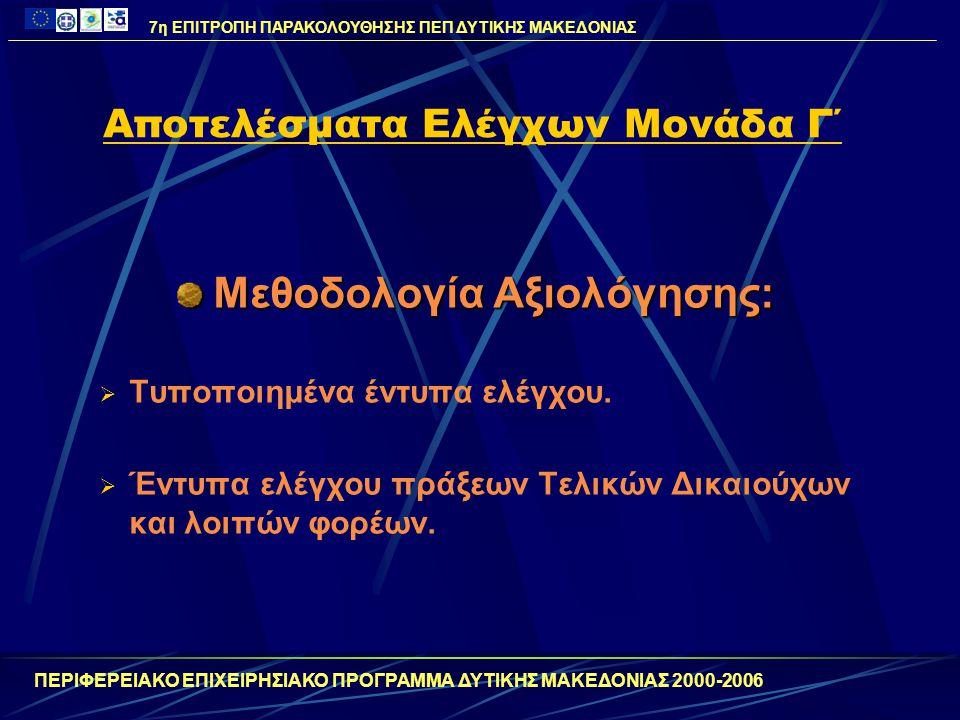 Αποτελέσματα Ελέγχων Μονάδα Γ΄ Μεθοδολογία Αξιολόγησης:  Τυποποιημένα έντυπα ελέγχου.