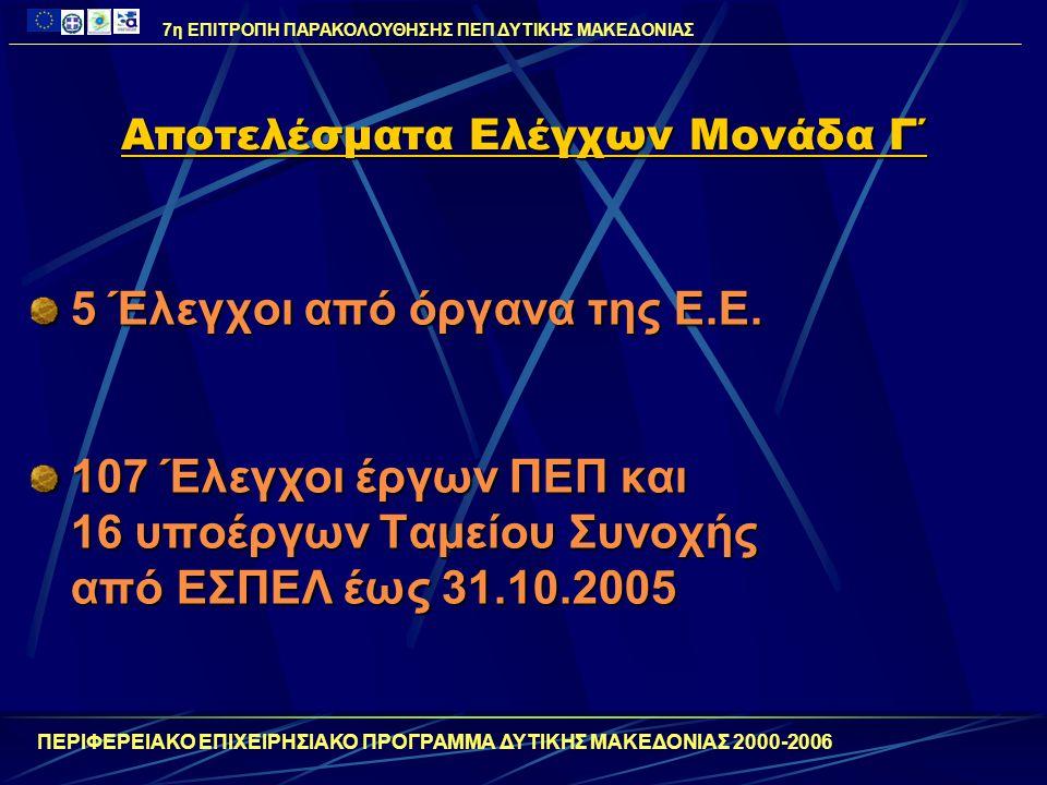Αποτελέσματα Ελέγχων Μονάδα Γ΄ 5 Έλεγχοι από όργανα της Ε.Ε. 107 Έλεγχοι έργων ΠΕΠ και 16 υποέργων Ταμείου Συνοχής από ΕΣΠΕΛ έως 31.10.2005 ΠΕΡΙΦΕΡΕΙΑ