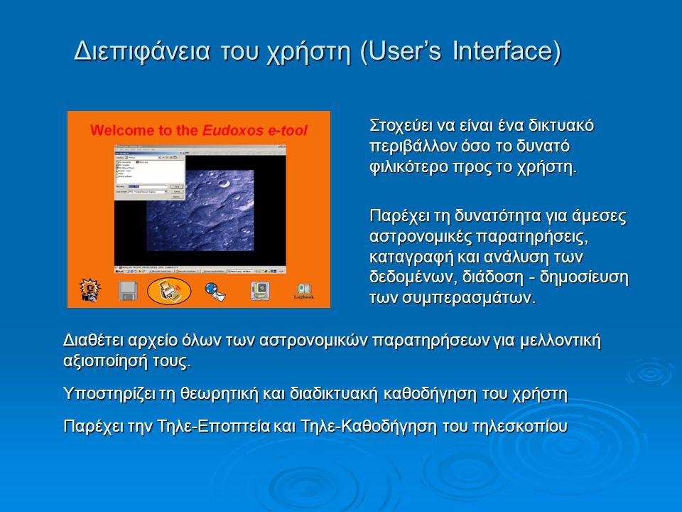 Διεπιφάνεια του χρήστη (User's Interface) Στοχεύει να είναι ένα δικτυακό περιβάλλον όσο το δυνατό φιλικότερο προς το χρήστη. Παρέχει τη δυνατότητα για