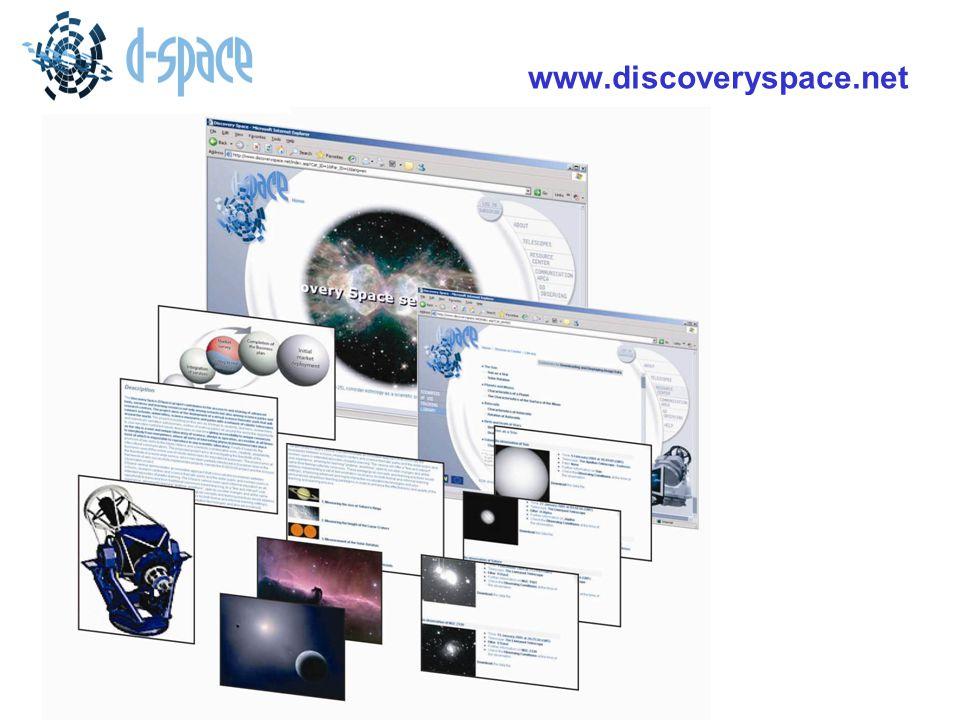26/8/2009Ένωση Ελλήνων Φυσικών www.discoveryspace.net