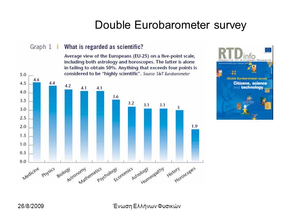 26/8/2009Ένωση Ελλήνων Φυσικών Double Eurobarometer survey