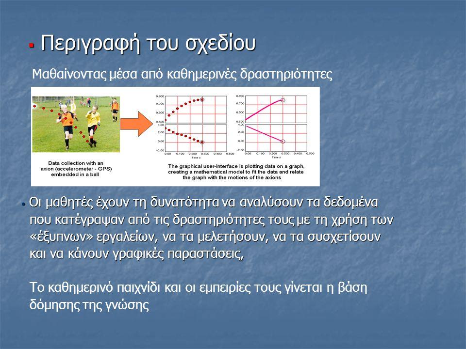 Test Run Φεβρουάριος 2003 Φάση A Final Run Φάση Β Επανασχεδιασμός των πρωτοτύπων Εφαρμογή στο σχολικό περιβάλλον των πειραματικών μαθημάτων που έχουν σχεδιαστεί για τα axions Oι μαθητές καλούνται να σχεδιάσουν αυτόνομα, τα δικά τους πειράματα με τα axions