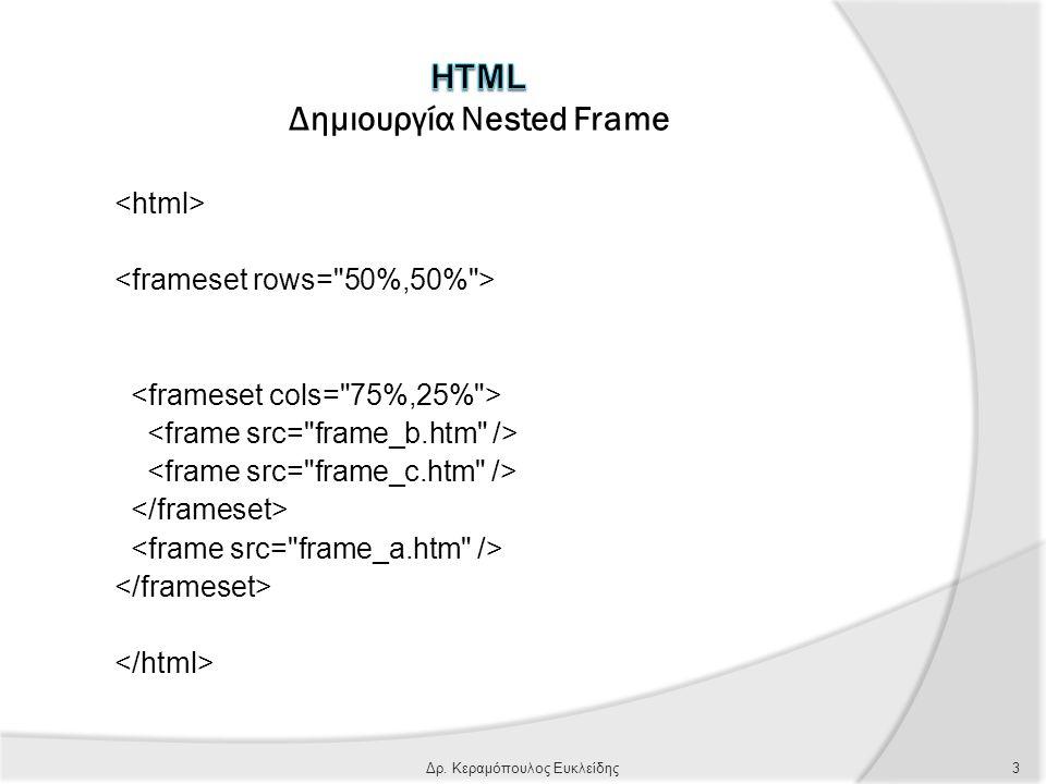  FRAMEBORDERΤιμές 0,1  FRAMESPACINGΑπομακρύνει το κείμενο από τα borders  SCROLLINGΤιμές yes, no, auto  NAMEβαφτίζει ένα frame  COLSπλάτος στήλης  ROWSύψος γραμμής 4Δρ.