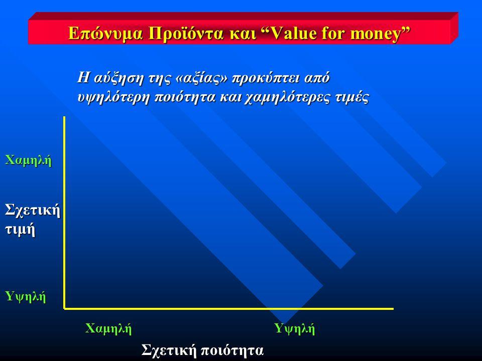 Η αύξηση της «αξίας» προκύπτει από υψηλότερη ποιότητα και χαμηλότερες τιμές Υψηλή ΧαμηλήΥψηλή Σχετική ποιότητα Χαμηλή Σχετικήτιμή