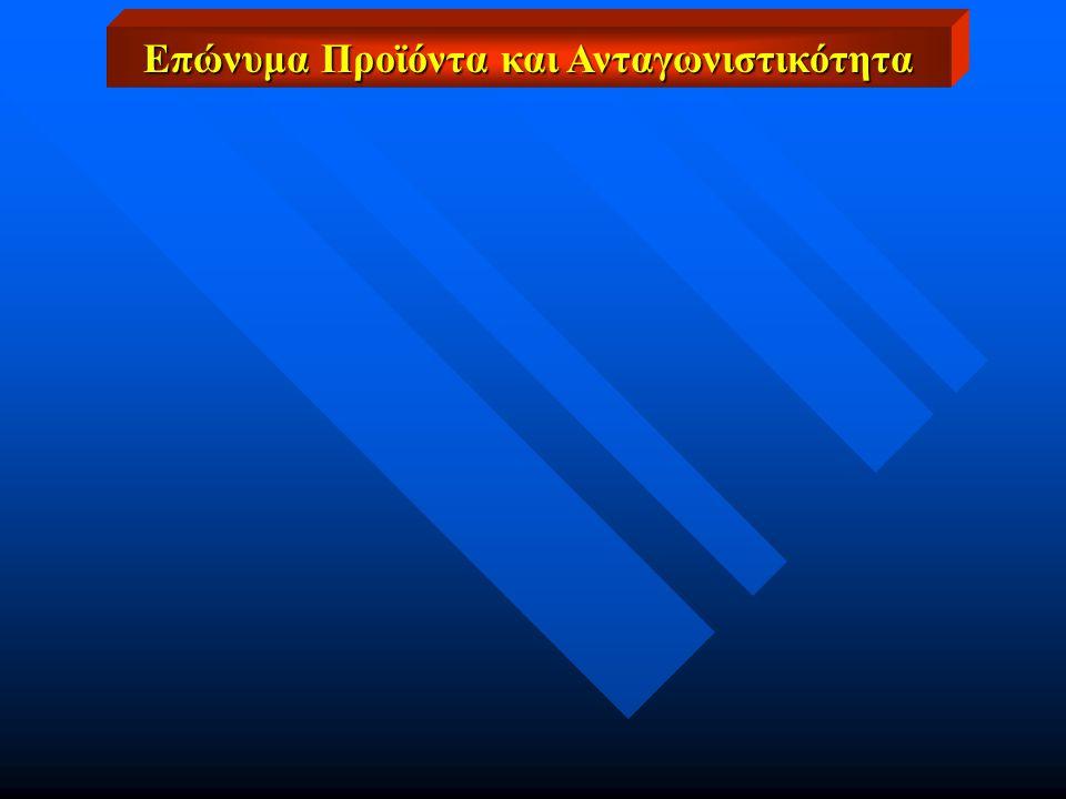 ΔιαφήμισηΔιαφήμιση ΠροώθησηΠροώθηση 'Ερευνα &Ανάπτυξη ΔιαδικασιώνΠαραγωγής ΔιαδικασιώνΠαραγωγής Προϊόντων Προϊόντων Τεχνογνωσία Τεχνογνωσία Ταχύτητα στην Αγορά Επώνυμα Προϊόντα και Ανταγωνιστικότητα