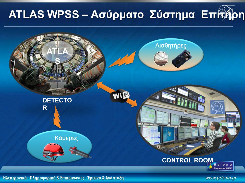 ATLAS WPSS – Ασύρματο Σύστημα Επιτήρησης CONTROL ROOM DETECTO R Αισθητήρες ATLA S Κάμερες