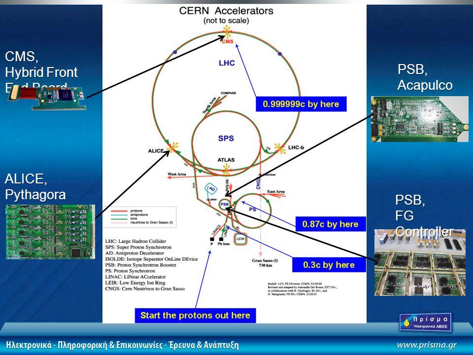 CΜS, Hybrid Front End Board ALICE, Pythagora s PSB,Acapulco PSB, FG Controller