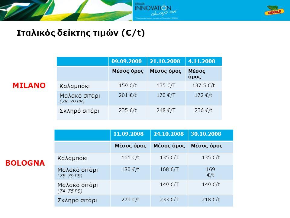 Ιταλικός δείκτης τιμών (€/t) 09.09.200821.10.20084.11.2008 Μέσος όρος Καλαμπόκι 159 €/t135 €/T137.5 €/t Μαλακό σιτάρι (78-79 PS) 201 €/t170 €/T172 €/t Σκληρό σιτάρι 235 €/t248 €/T236 €/t 11.09.200824.10.200830.10.2008 Μέσος όρος Καλαμπόκι 161 €/t135 €/T135 €/t Μαλακό σιτάρι (78-79 PS) 180 €/t168 €/T169 €/t Μαλακό σιτάρι (74-75 PS) 149 €/T149 €/t Σκληρό σιτάρι 279 €/t233 €/T218 €/t MILANO BOLOGNA
