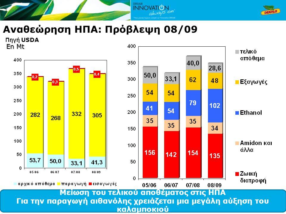 Αναθεώρηση ΗΠΑ: Πρόβλεψη 08/09 En Mt Πηγή USDA Μείωση του τελικού αποθέματος στις ΗΠΑ Για την παραγωγή αιθανόλης χρειάζεται μια μεγάλη αύξηση του καλαμποκιού