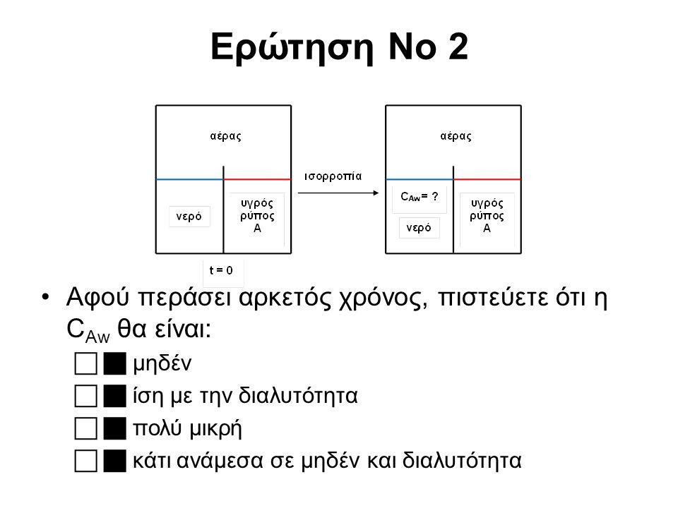 Ερώτηση No 2 Αφού περάσει αρκετός χρόνος, πιστεύετε ότι η C Αw θα είναι:   μηδέν   ίση με την διαλυτότητα   πολύ μικρή   κάτι ανάμεσα σε μηδέν