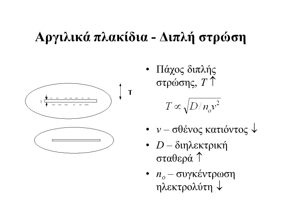 Αργιλικά πλακίδια - Διπλή στρώση Πάχος διπλής στρώσης, Τ  v – σθένος κατιόντος  D – διηλεκτρική σταθερά  n o – συγκέντρωση ηλεκτρολύτη 