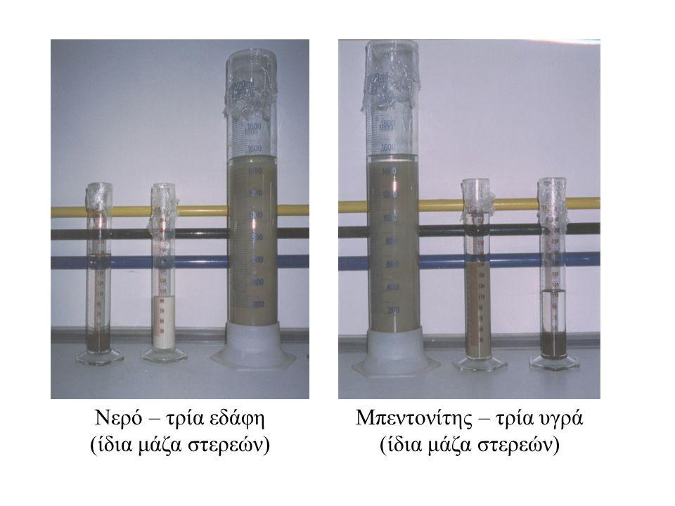 Δομή-υδραυλική αγωγιμότητα αργίλου (συμπεράσματα) Η υδραυλική αγωγιμότητα της αργίλου εξαρτάται από τη δομή της Η δομή της αργίλου επηρεάζεται σημαντικά από –τις συνθήκες συμπύκνωσης –τις ιδιότητες του υγρού των πόρων  κάποιοι ρύποι μπορούν να προκαλέσουν σημαντική αύξηση της υδραυλικής αγωγιμότητας Aν χρησιμοποιήσουμε μόνο άργιλο για προστασία κατά της επέκτασης ρύπων πιθανά να αντιμετωπίσουμε δυσάρεστες εκπλήξεις