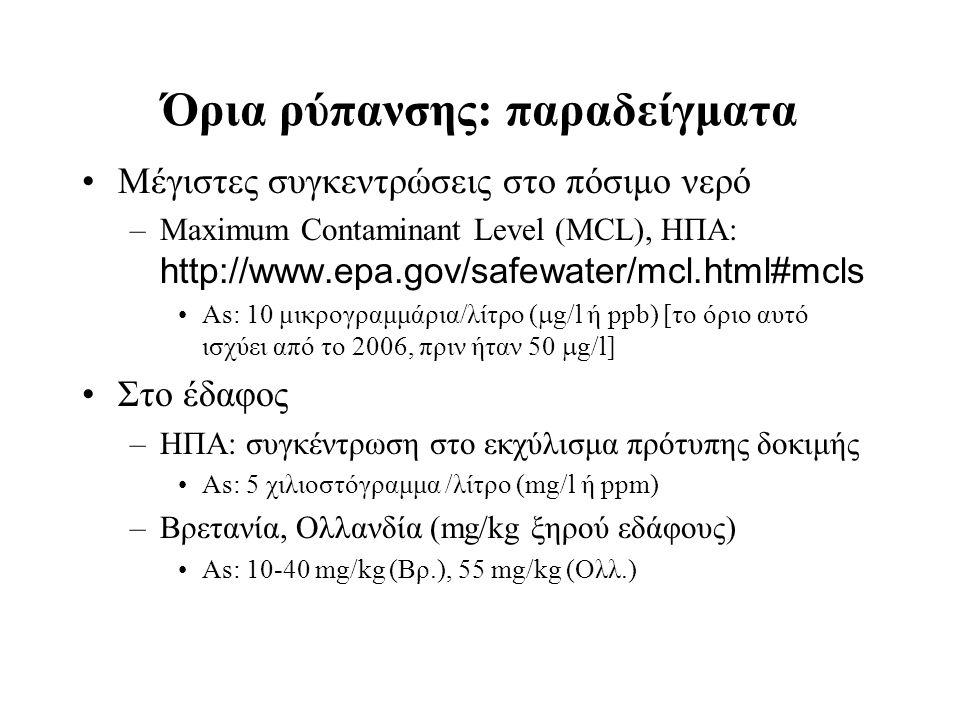 Όρια ρύπανσης: παραδείγματα Μέγιστες συγκεντρώσεις στο πόσιμο νερό –Maximum Contaminant Level (MCL), ΗΠΑ: http://www.epa.gov/safewater/mcl.html#mcls As: 10 μικρογραμμάρια/λίτρο (  g/l ή ppb) [το όριο αυτό ισχύει από το 2006, πριν ήταν 50  g/l] Στο έδαφος –ΗΠΑ: συγκέντρωση στο εκχύλισμα πρότυπης δοκιμής As: 5 χιλιοστόγραμμα /λίτρο (mg/l ή ppm) –Βρετανία, Ολλανδία (mg/kg ξηρού εδάφους) As: 10-40 mg/kg (Βρ.), 55 mg/kg (Ολλ.)