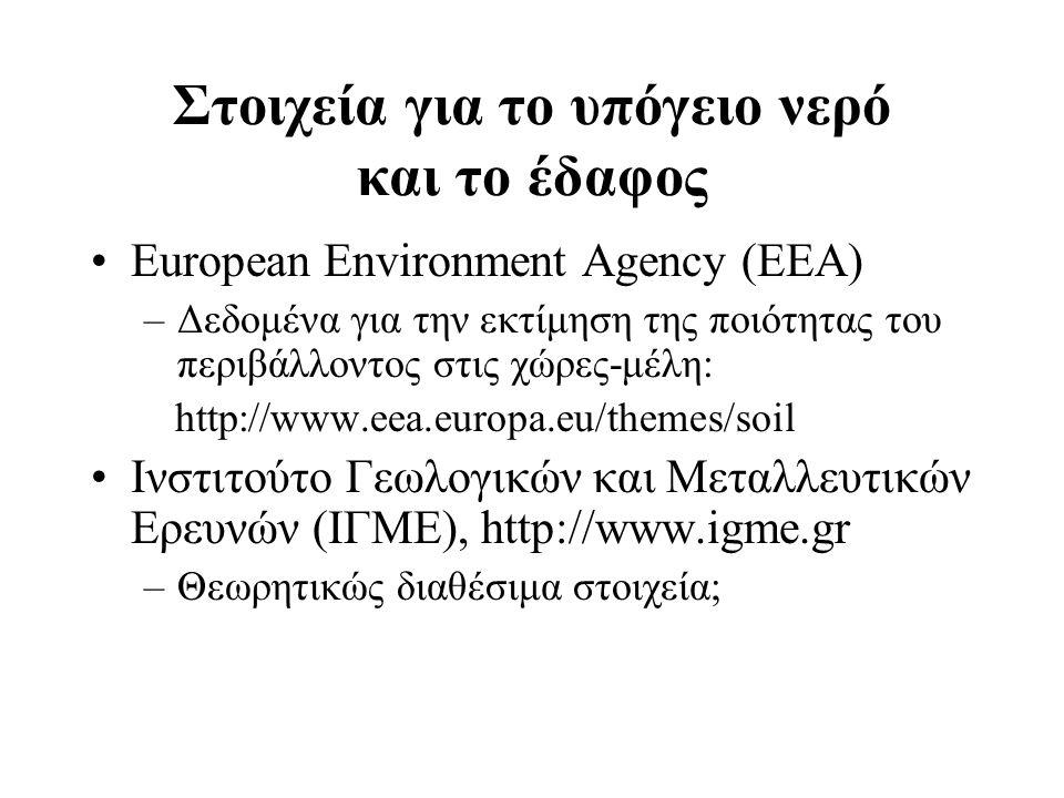 Στοιχεία για το υπόγειο νερό και το έδαφος European Environment Agency (EEA) –Δεδομένα για την εκτίμηση της ποιότητας του περιβάλλοντος στις χώρες-μέλη: http://www.eea.europa.eu/themes/soil Ινστιτούτο Γεωλογικών και Μεταλλευτικών Ερευνών (ΙΓΜΕ), http://www.igme.gr –Θεωρητικώς διαθέσιμα στοιχεία;