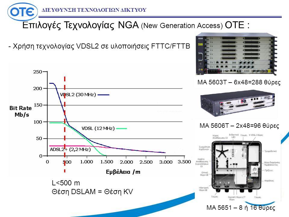 Επιλογές Τεχνολογίας NGA (New Generation Access) OTE : ΔΙΕΥΘΥΝΣΗ ΤΕΧΝΟΛΟΓΙΩΝ ΔΙΚΤΥΟΥ - Χρήση τεχνολογίας VDSL2 σε υλοποιήσεις FTTC/FTTB MA 5606T – 2x48=96 θύρες MA 5603T – 6x48=288 θύρες MA 5651 – 8 ή 16 θύρες L<500 m Θέση DSLAM = Θέση KV