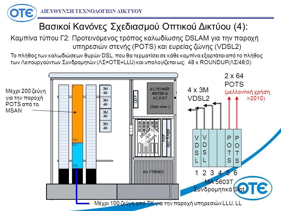 ΔΙΕΥΘΥΝΣΗ ΤΕΧΝΟΛΟΓΙΩΝ ΔΙΚΤΥΟΥ Καμπίνα τύπου Γ2: Προτεινόμενος τρόπος καλωδίωσης DSLAM για την παροχή υπηρεσιών στενής (POTS) και ευρείας ζώνης (VDSL2) Το πλήθος των καλωδιώσεων θυρών DSL, που θα τερματίσει σε κάθε καμπίνα εξαρτάται από το πλήθος των Λειτουργούντων Συνδρομητών (ΛΣ=OTE+LLU) και υπολογίζεται ως: 48 x ROUNDUP(ΛΣ/48;0) Βασικοί Κανόνες Σχεδιασμού Οπτικού Δικτύου (4): 1 2 3 4 5 6 MA 5603T Συνδρομητικά Slot 4 x 3M VDSL2 2 x 64 POTS (μελλοντική χρήση >2010) Μέχρι 100 ζεύγη από ΤΚ για την παροχή υπηρεσιών LLU, LL Μέχρι 200 ζεύγη για την παροχή POTS από το MSAN 1 VDSLVDSL 191 201 291 VDSLVDSL POTSPOTS POTSPOTS
