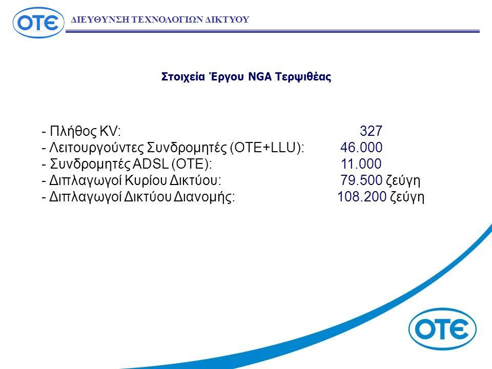 Στοιχεία Έργου NGA Τερψιθέας - Πλήθος KV: 327 - Λειτουργούντες Συνδρομητές (ΟΤΕ+LLU): 46.000 - Συνδρομητές ADSL (OTE): 11.000 - Διπλαγωγοί Κυρίου Δικτύου: 79.500 ζεύγη - Διπλαγωγοί Δικτύου Διανομής: 108.200 ζεύγη ΔΙΕΥΘΥΝΣΗ ΤΕΧΝΟΛΟΓΙΩΝ ΔΙΚΤΥΟΥ