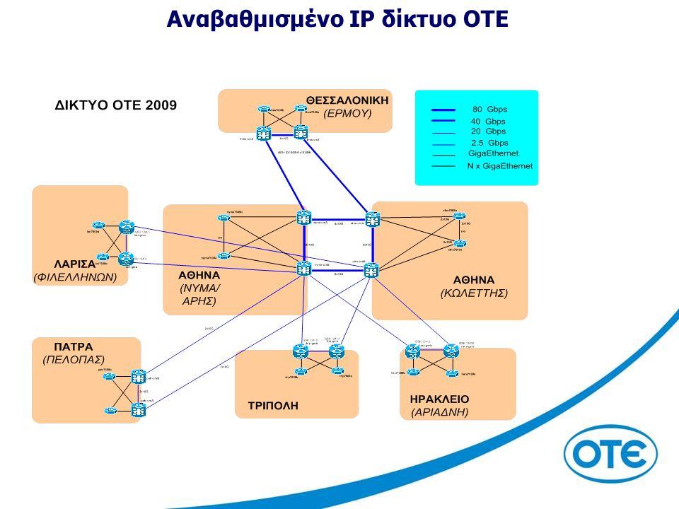 Αναβαθμισμένο IP δίκτυο ΟΤΕ