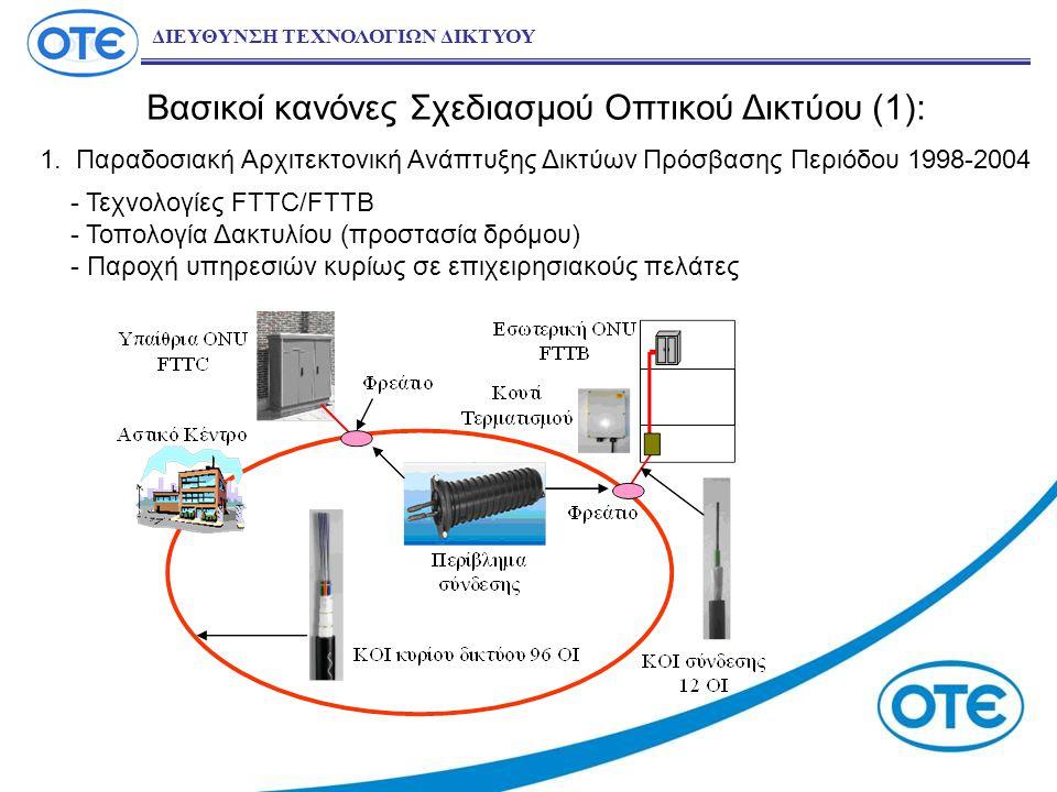 Βασικοί κανόνες Σχεδιασμού Οπτικού Δικτύου (1): 1.