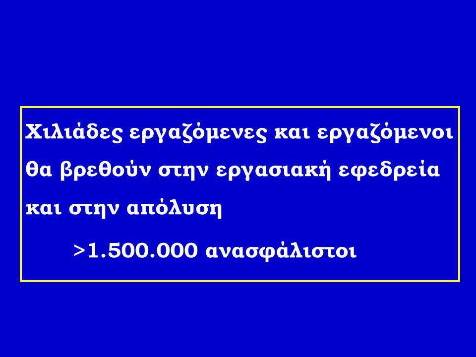 Χιλιάδες εργαζόμενες και εργαζόμενοι θα βρεθούν στην εργασιακή εφεδρεία και στην απόλυση >1.500.000 ανασφάλιστοι